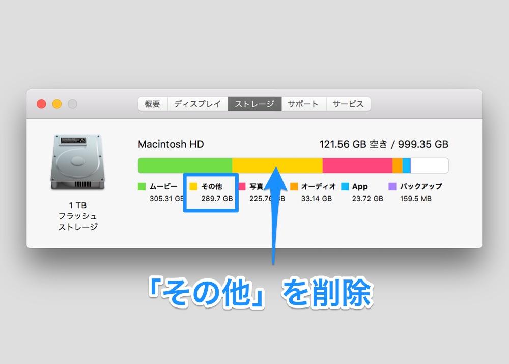 Macのストレージを占領する「その他」を削除する方法