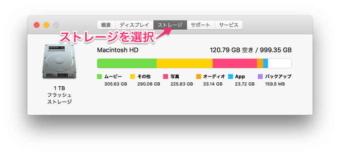 Mac-Strage-Others-3