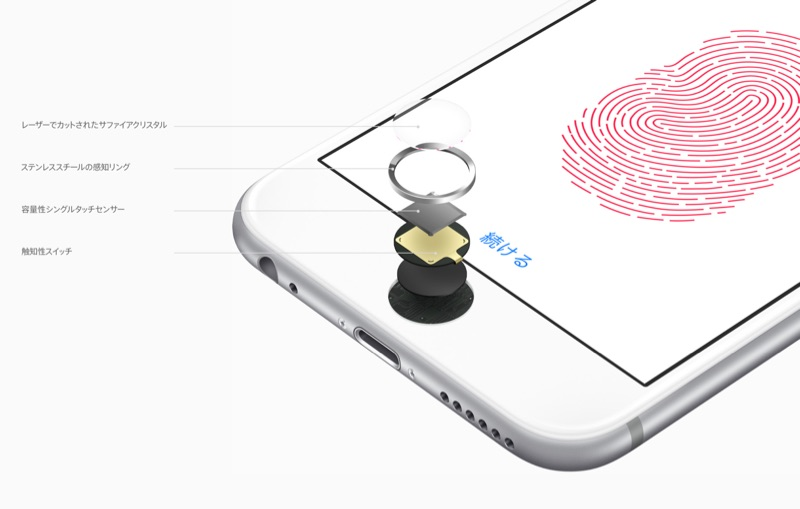 iPhone6s-TouchID-2