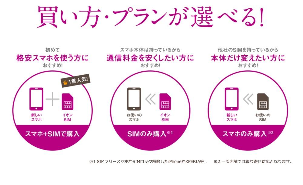 Aeon Mobileより