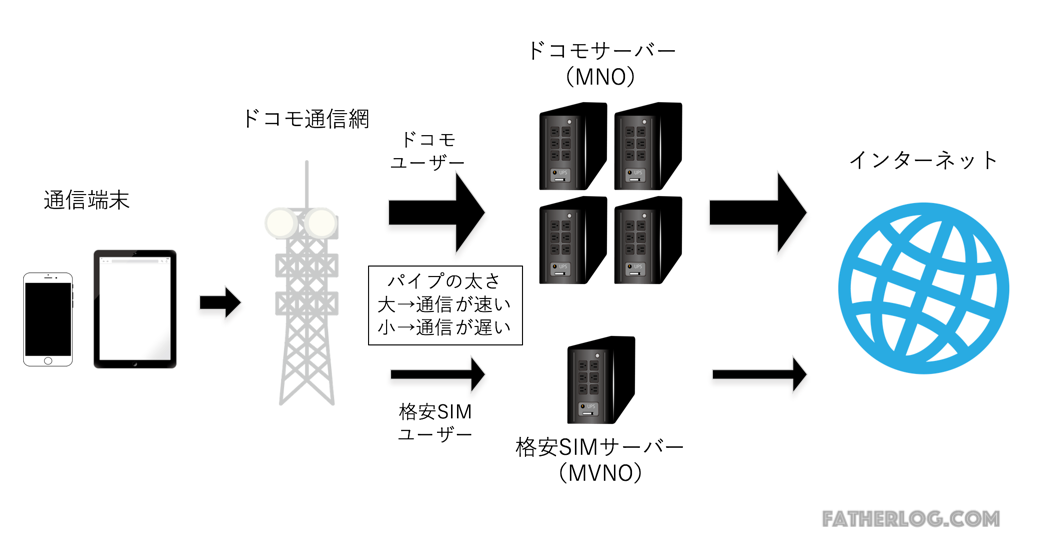 MVNO-SIM-Speed-Mechanism-03