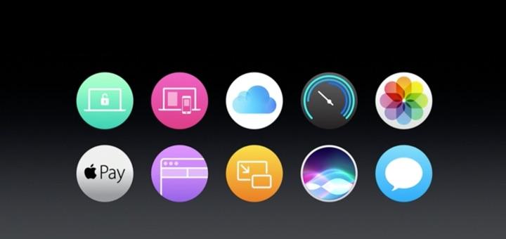 macOS-WWDC-2016-29