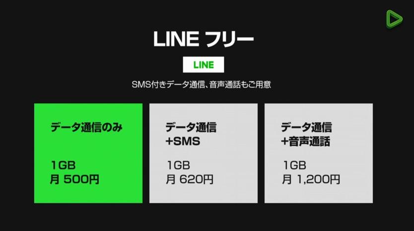 LINE-Mobile-Plan-05