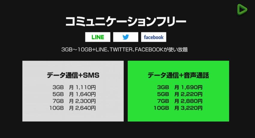 LINE-Mobile-Plan-09