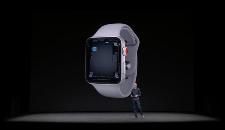 Apple Watch Series 3は格安SIMで使えるのか?MVNO7社に聞いてみた!